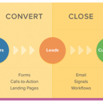 inbound-marketing-methods-1.png